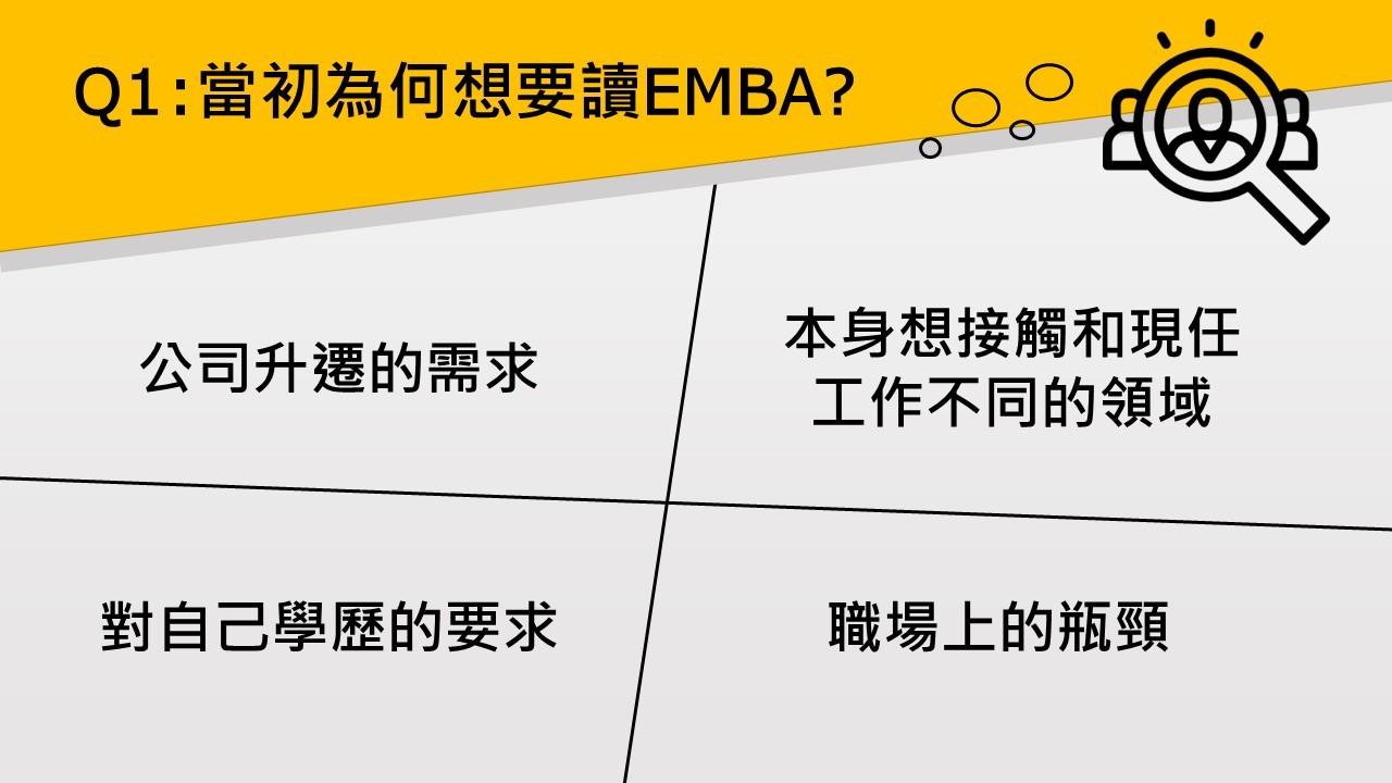 為什麼想讀EMBA