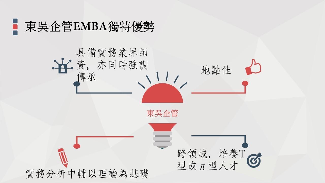 東吳企管EMBA獨特優勢